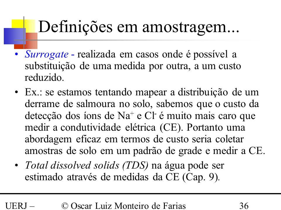 Definições em amostragem...