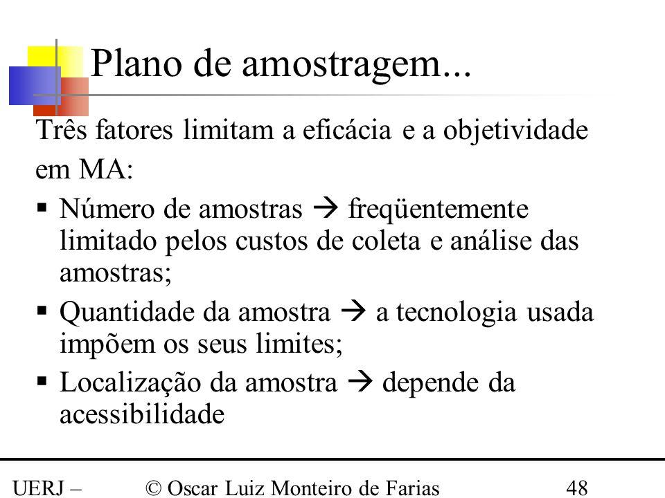 Plano de amostragem... Três fatores limitam a eficácia e a objetividade. em MA: