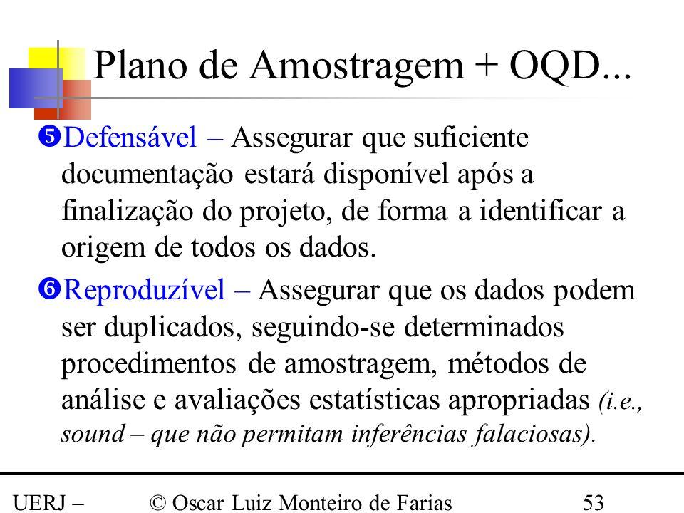 Plano de Amostragem + OQD...