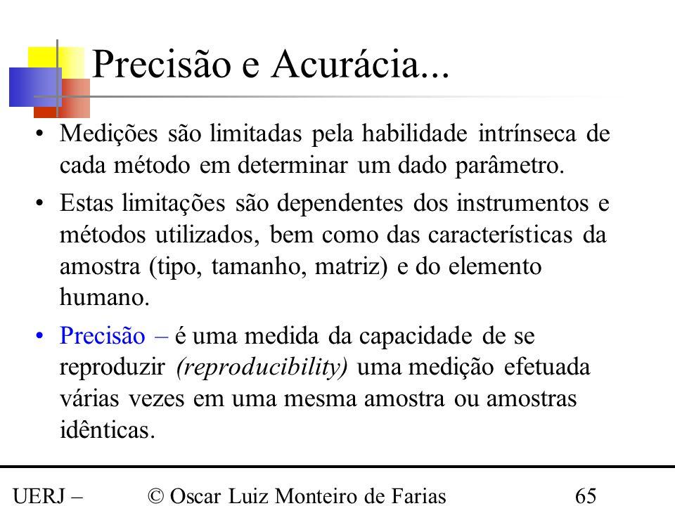 Precisão e Acurácia... Medições são limitadas pela habilidade intrínseca de cada método em determinar um dado parâmetro.
