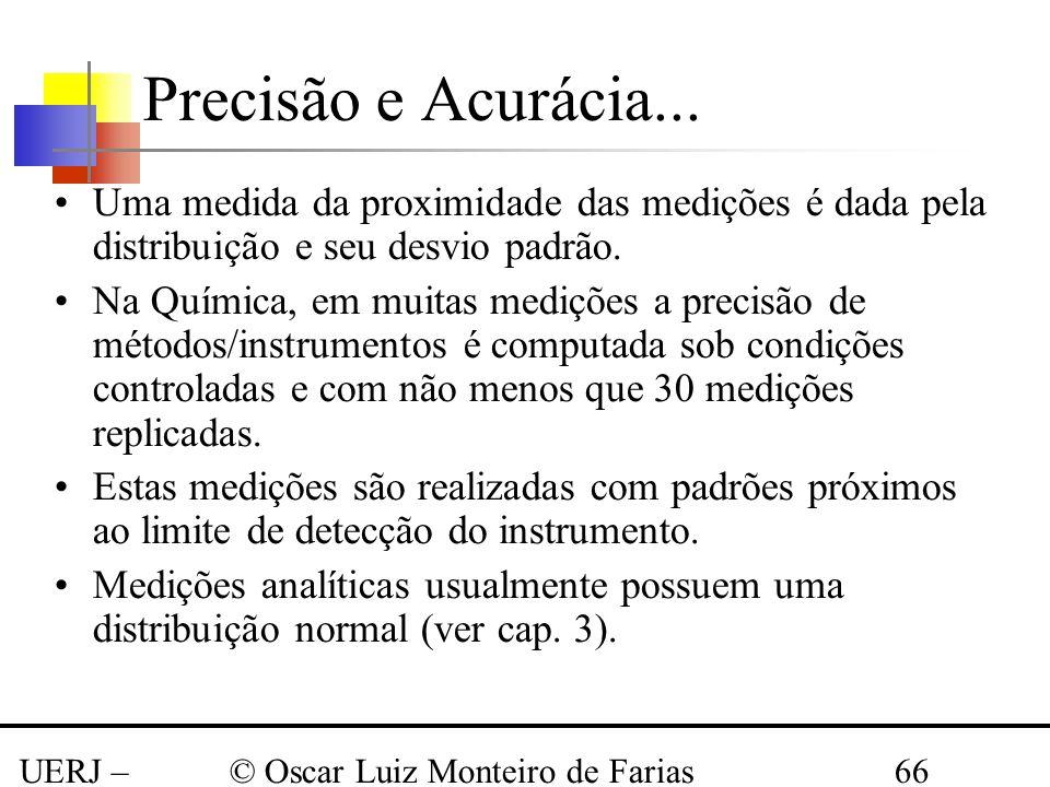 Precisão e Acurácia... Uma medida da proximidade das medições é dada pela distribuição e seu desvio padrão.