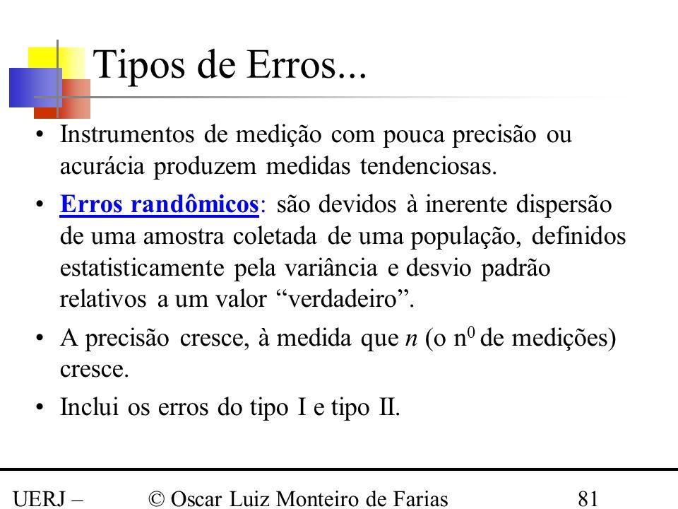 Tipos de Erros... Instrumentos de medição com pouca precisão ou acurácia produzem medidas tendenciosas.