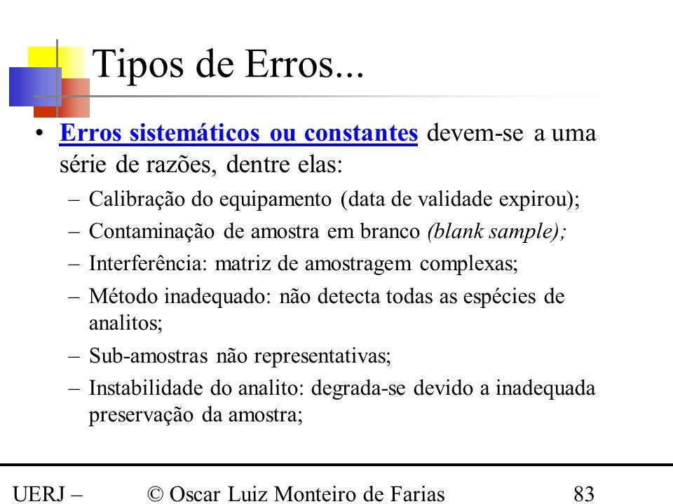 Tipos de Erros... Erros sistemáticos ou constantes devem-se a uma série de razões, dentre elas: