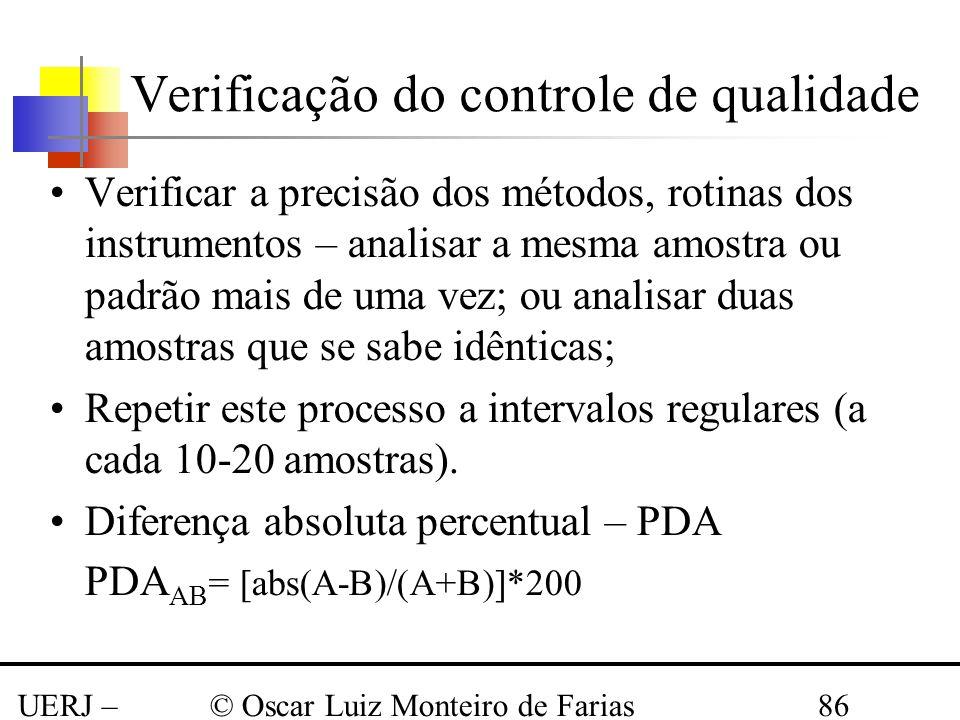 Verificação do controle de qualidade