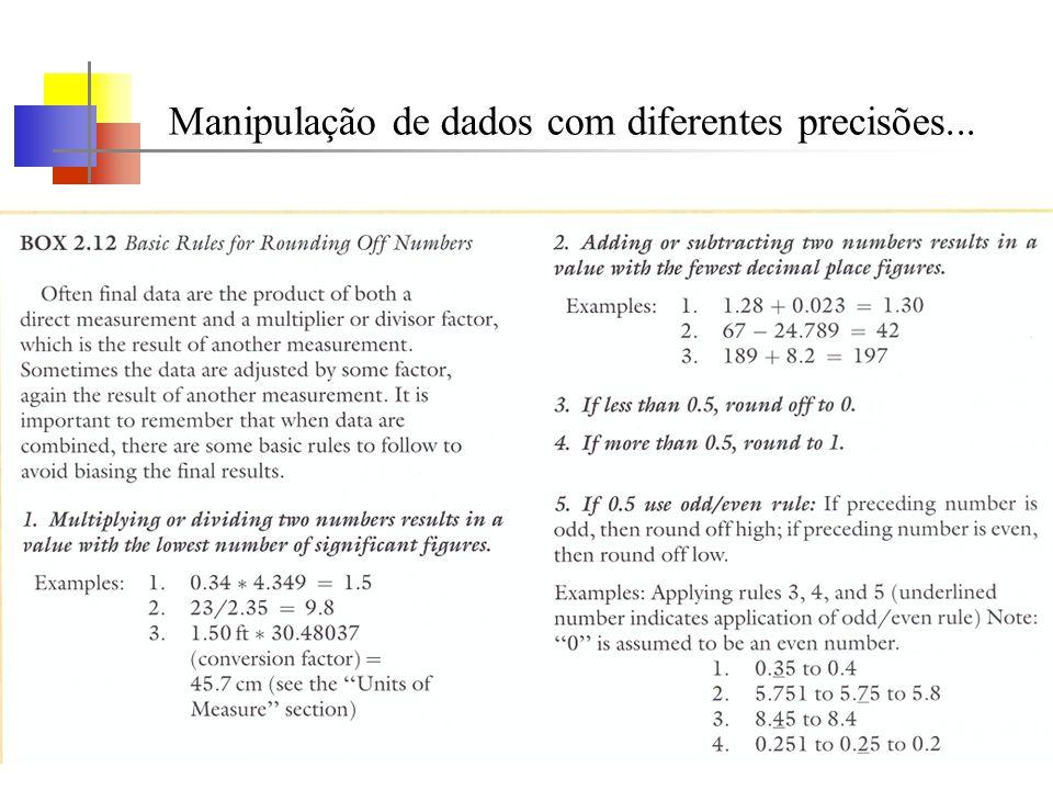 Manipulação de dados com diferentes precisões...