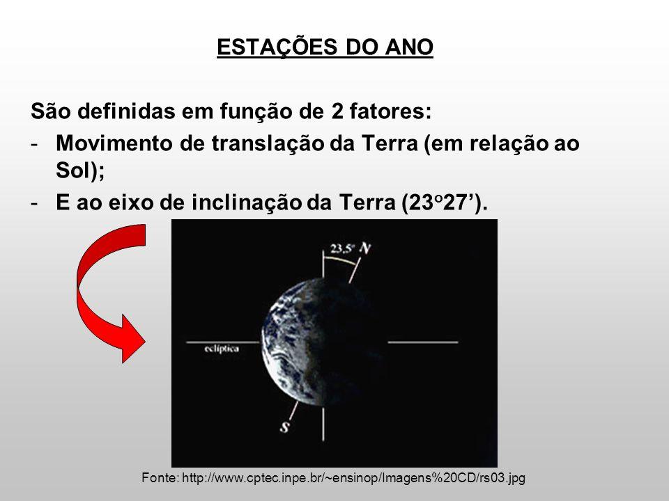 Fonte: http://www.cptec.inpe.br/~ensinop/Imagens%20CD/rs03.jpg