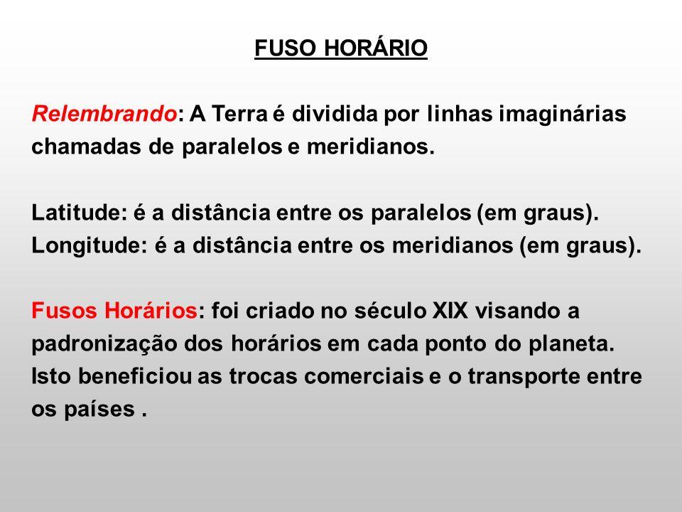 FUSO HORÁRIO Relembrando: A Terra é dividida por linhas imaginárias. chamadas de paralelos e meridianos.