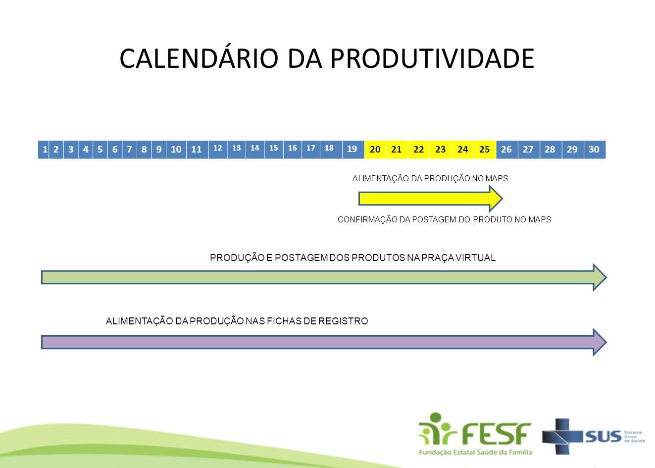 CALENDÁRIO DA PRODUTIVIDADE
