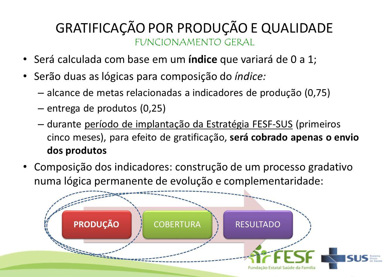 GRATIFICAÇÃO POR PRODUÇÃO E QUALIDADE FUNCIONAMENTO GERAL