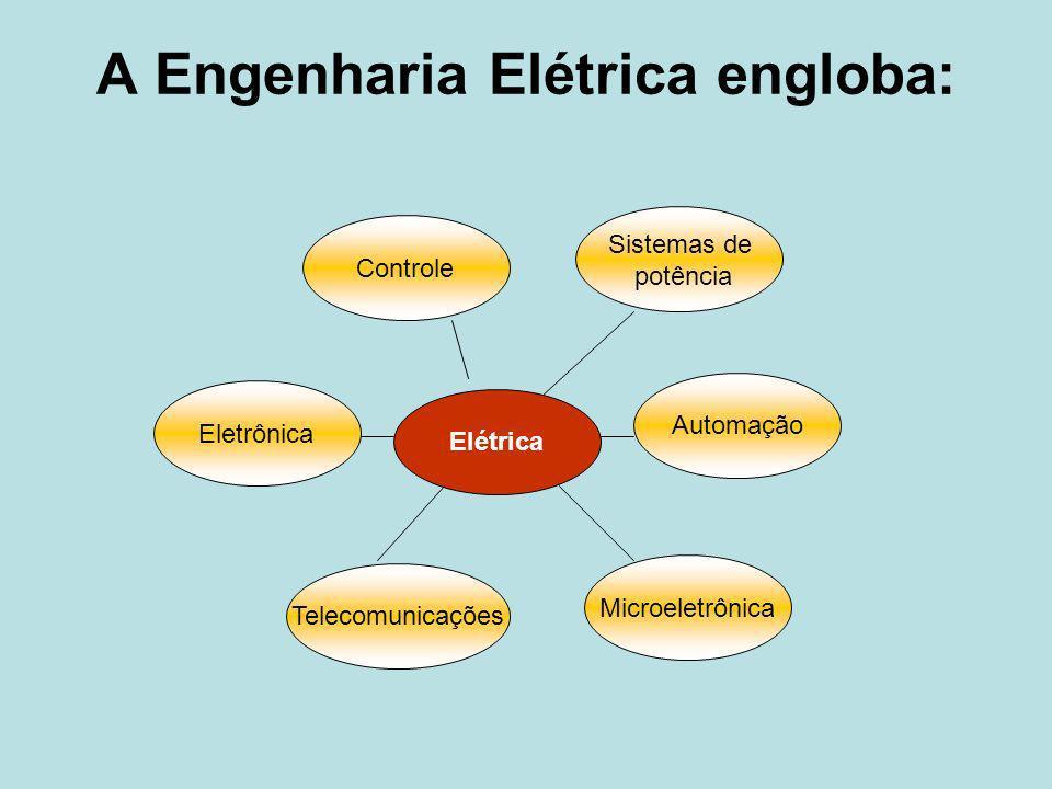 A Engenharia Elétrica engloba: