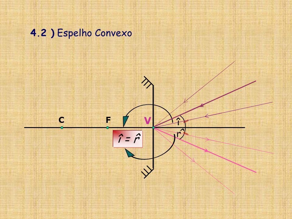 4.2 ) Espelho Convexo C F V î ^ r î = r ^