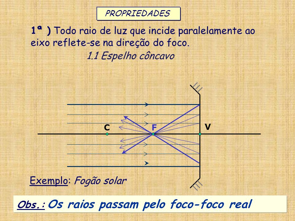 Obs.: Os raios passam pelo foco-foco real