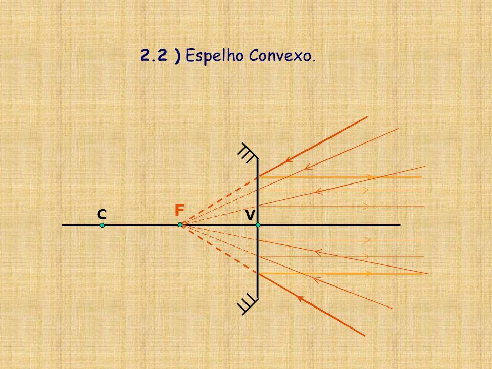 2.2 ) Espelho Convexo. F V C