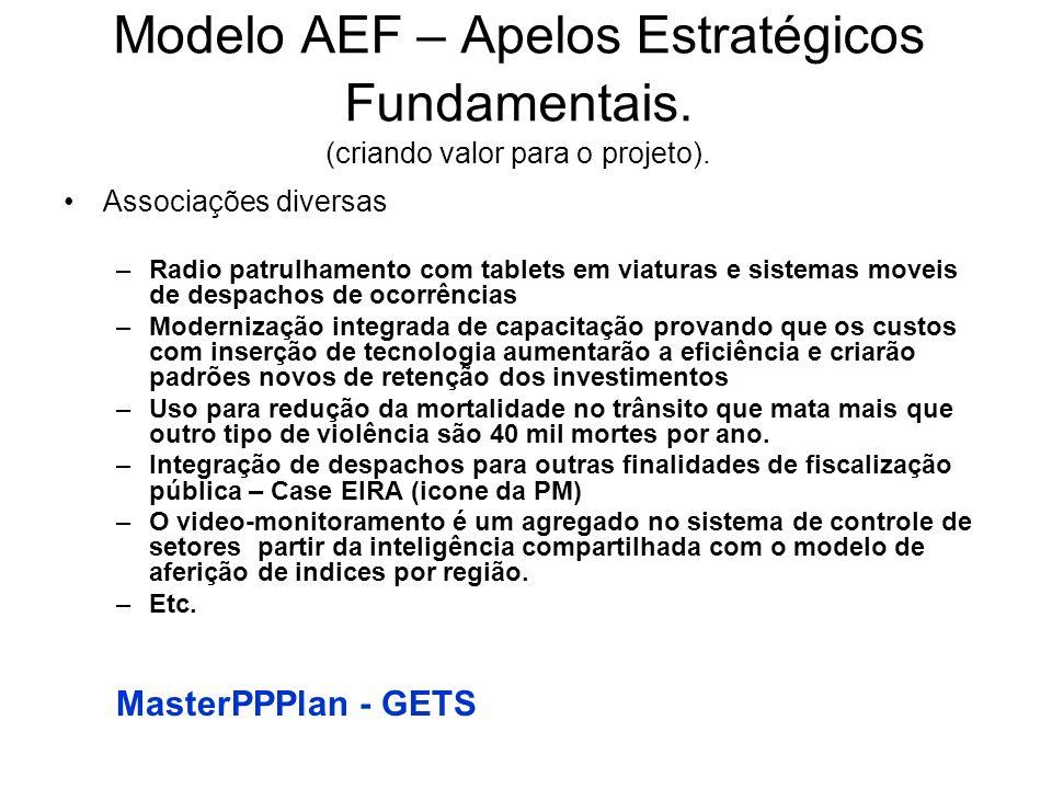 Modelo AEF – Apelos Estratégicos Fundamentais