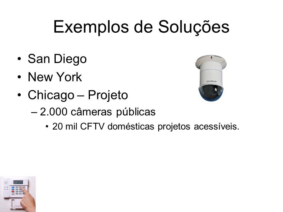 Exemplos de Soluções San Diego New York Chicago – Projeto