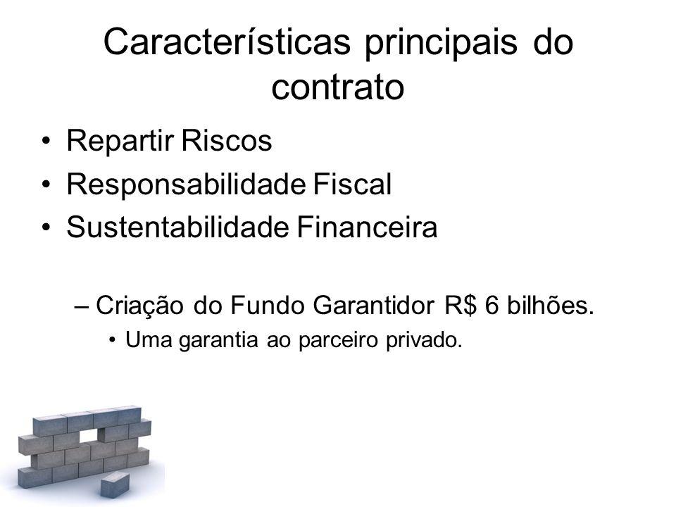 Características principais do contrato