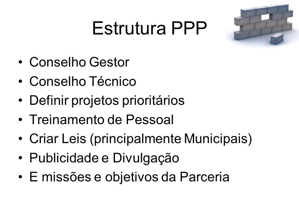 Estrutura PPP Conselho Gestor Conselho Técnico