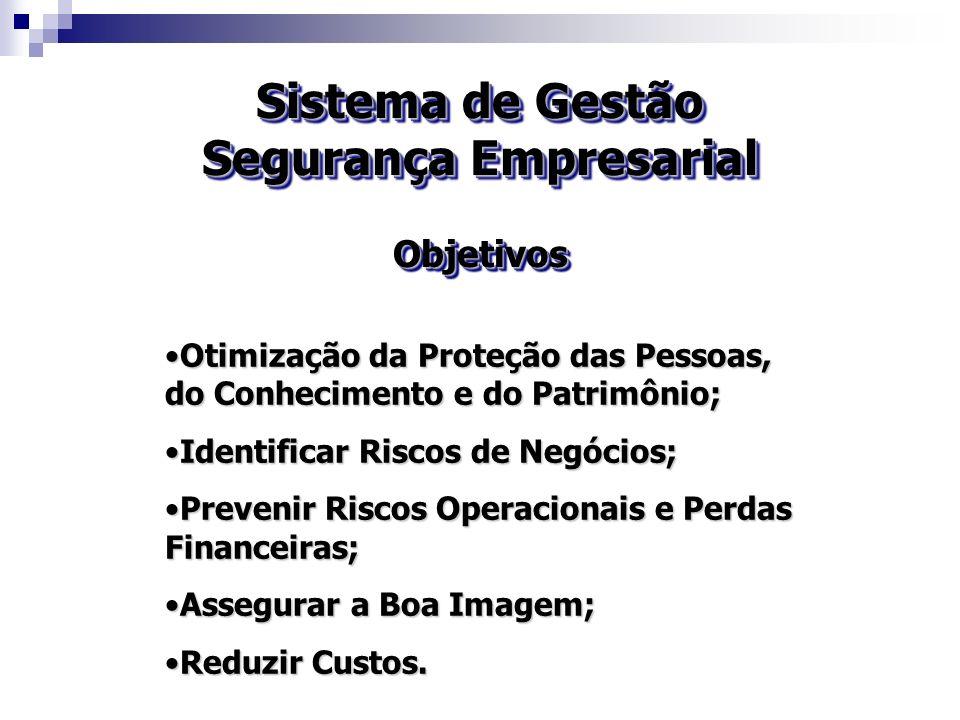 Sistema de Gestão Segurança Empresarial