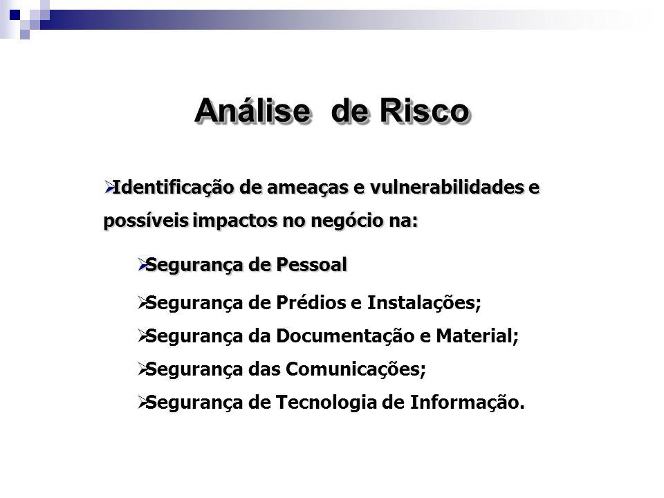 Análise de RiscoIdentificação de ameaças e vulnerabilidades e possíveis impactos no negócio na: Segurança de Pessoal.