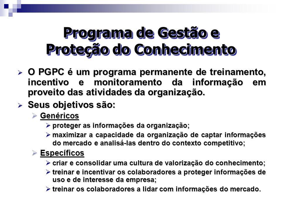 Programa de Gestão e Proteção do Conhecimento