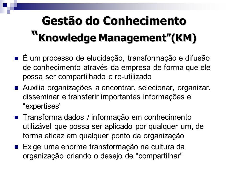 Gestão do Conhecimento Knowledge Management (KM)