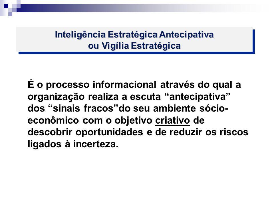 Inteligência Estratégica Antecipativa ou Vigília Estratégica