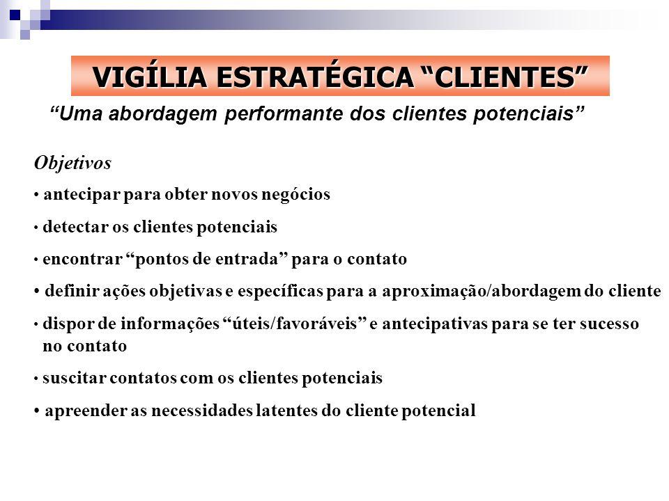 VIGÍLIA ESTRATÉGICA CLIENTES