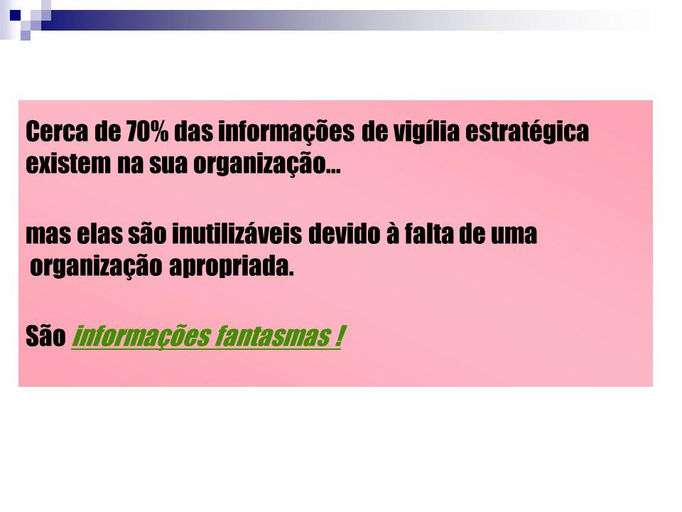 Cerca de 70% das informações de vigília estratégica