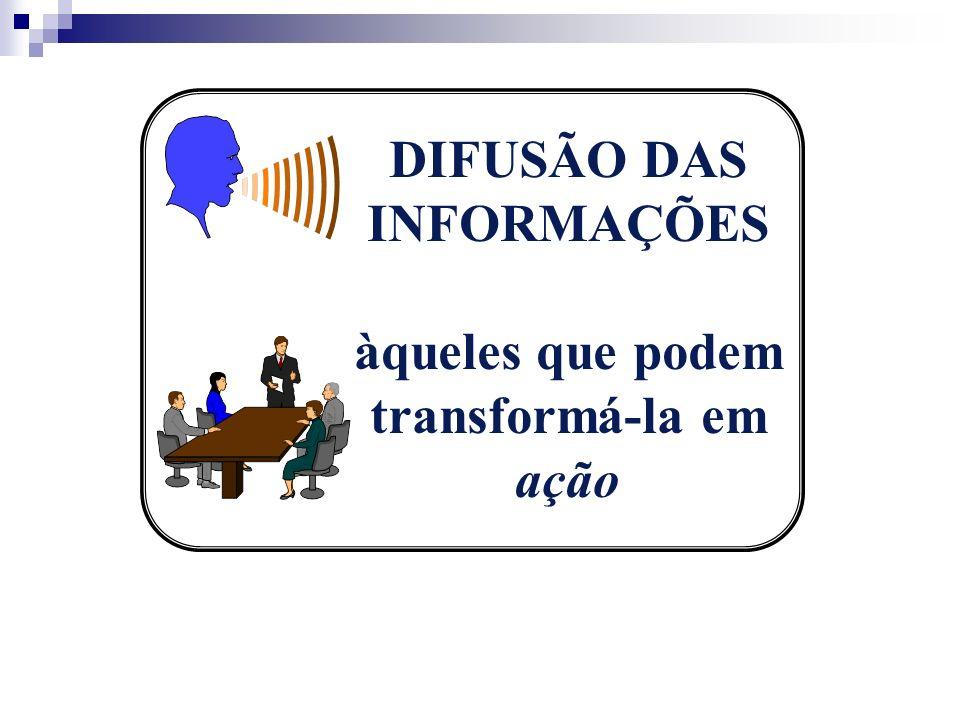 DIFUSÃO DAS INFORMAÇÕES