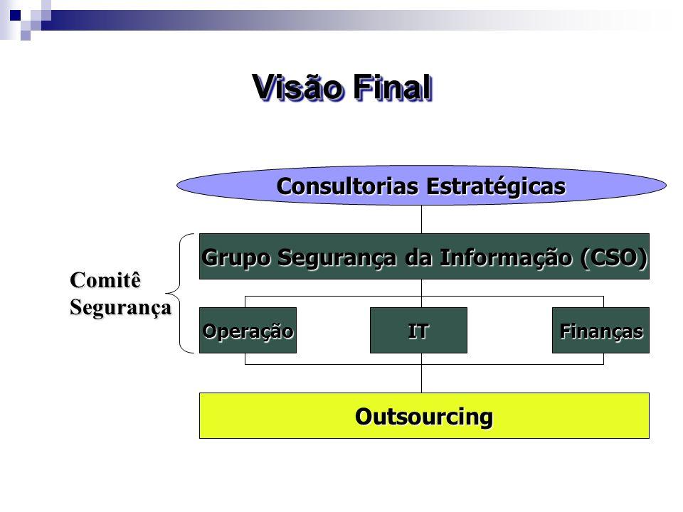 Consultorias Estratégicas Grupo Segurança da Informação (CSO)