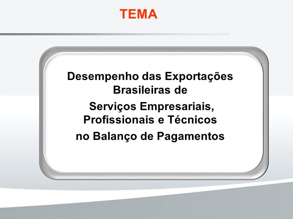 TEMA Desempenho das Exportações Brasileiras de
