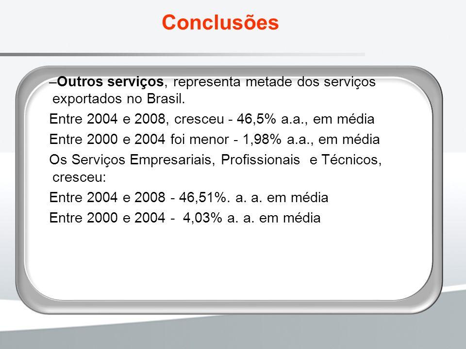 Conclusões Outros serviços, representa metade dos serviços exportados no Brasil. Entre 2004 e 2008, cresceu - 46,5% a.a., em média.