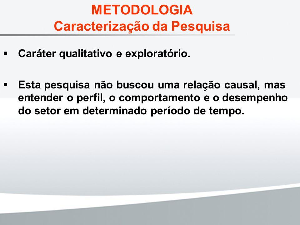 METODOLOGIA Caracterização da Pesquisa