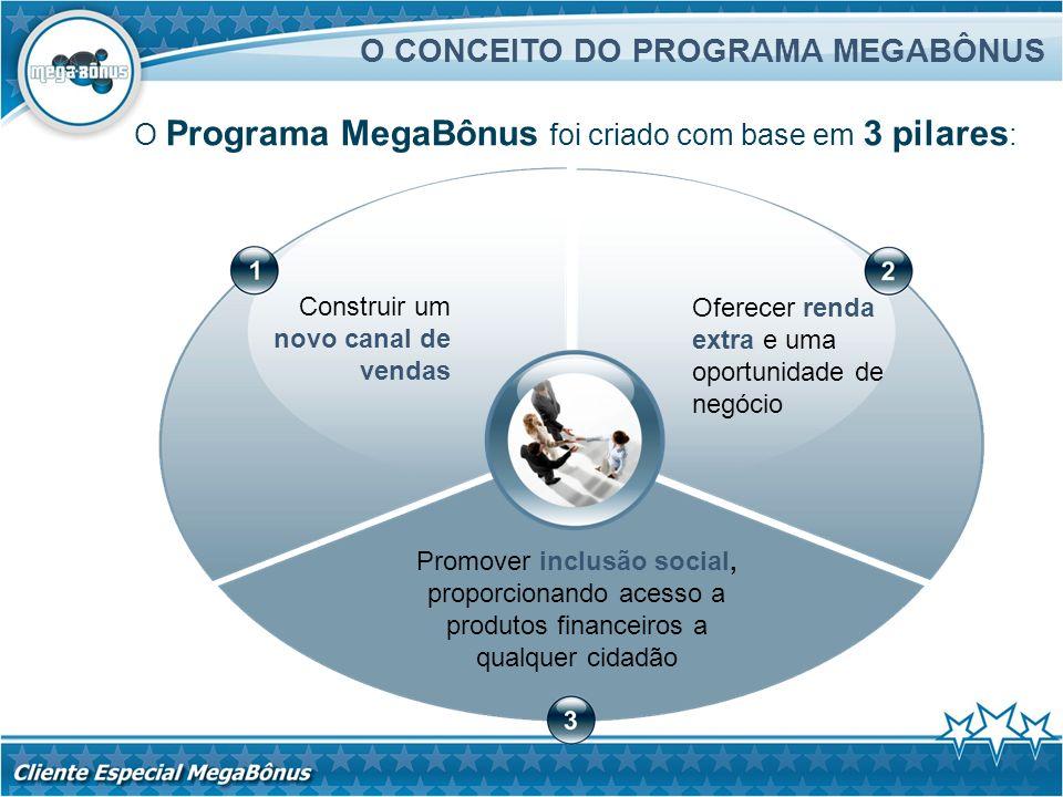 O CONCEITO DO PROGRAMA MEGABÔNUS