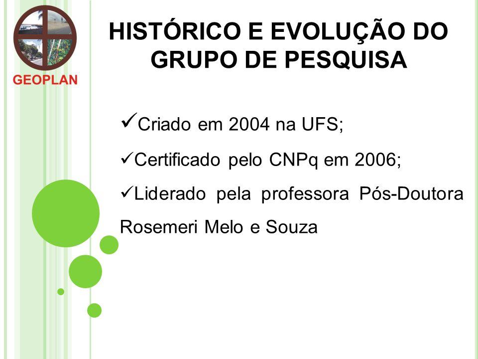 HISTÓRICO E EVOLUÇÃO DO GRUPO DE PESQUISA