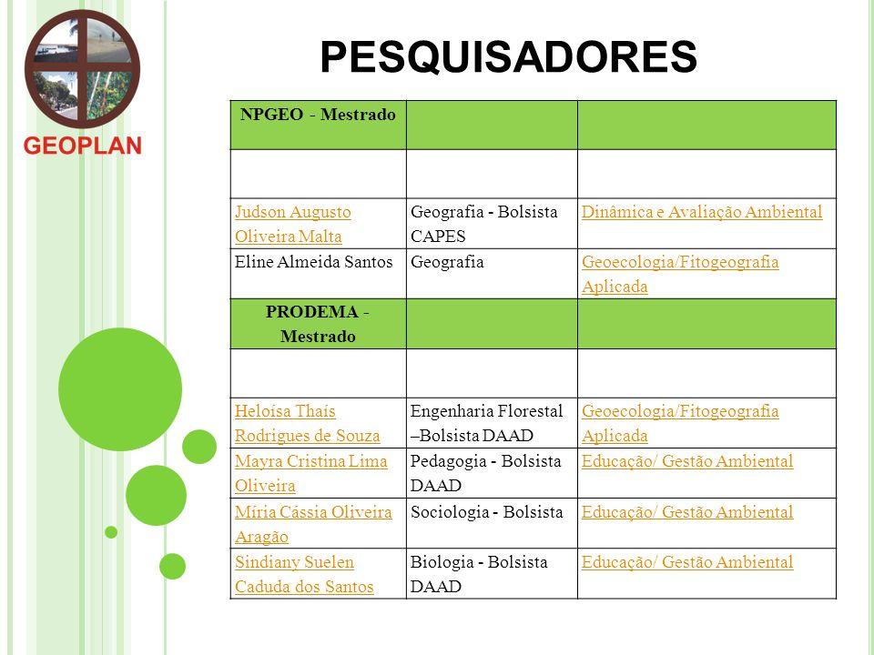 PESQUISADORES NPGEO - Mestrado Judson Augusto Oliveira Malta