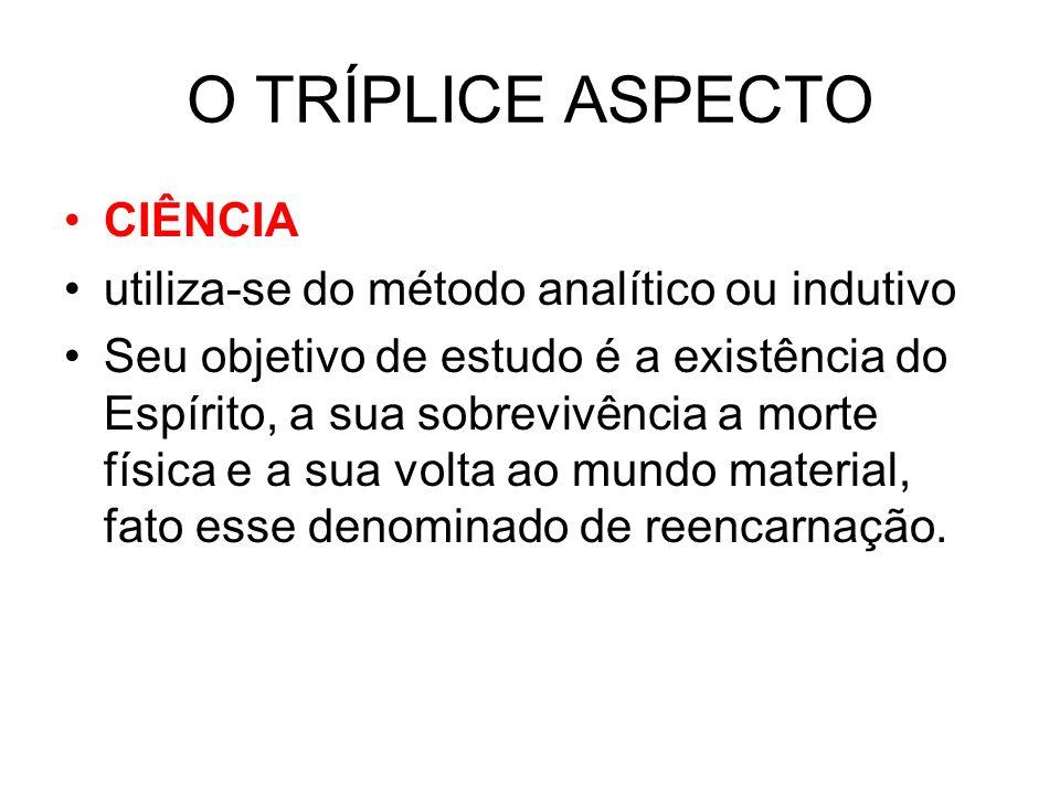 O TRÍPLICE ASPECTO CIÊNCIA utiliza-se do método analítico ou indutivo