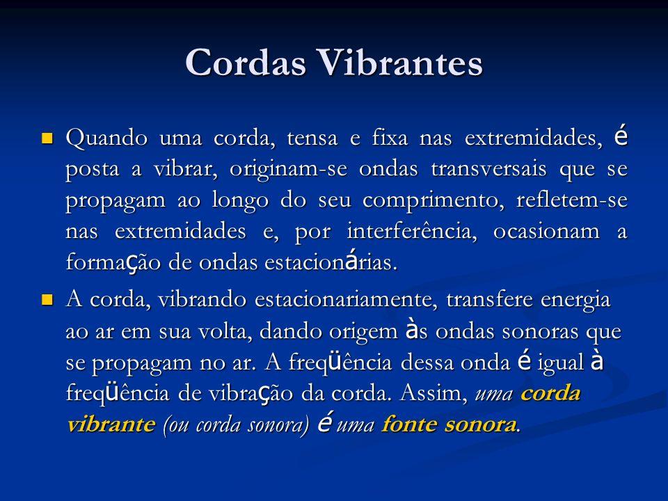 Cordas Vibrantes