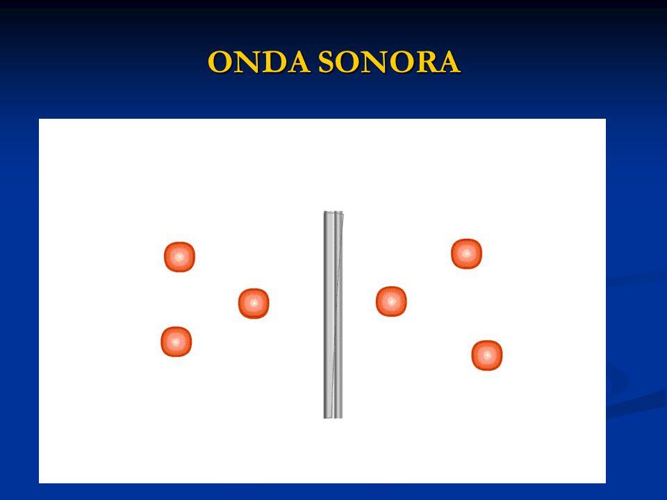 ONDA SONORA