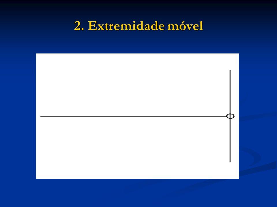 2. Extremidade móvel