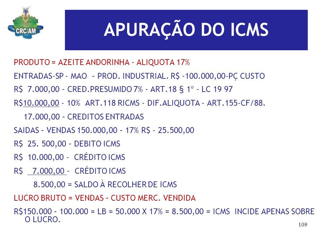 APURAÇÃO DO ICMS PRODUTO = AZEITE ANDORINHA - ALIQUOTA 17%