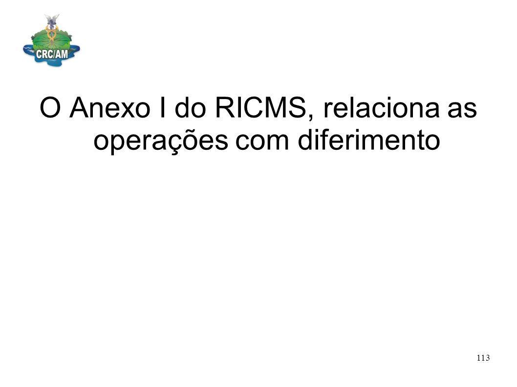 O Anexo I do RICMS, relaciona as operações com diferimento