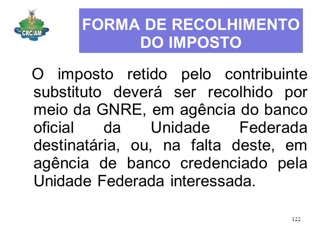 FORMA DE RECOLHIMENTO DO IMPOSTO