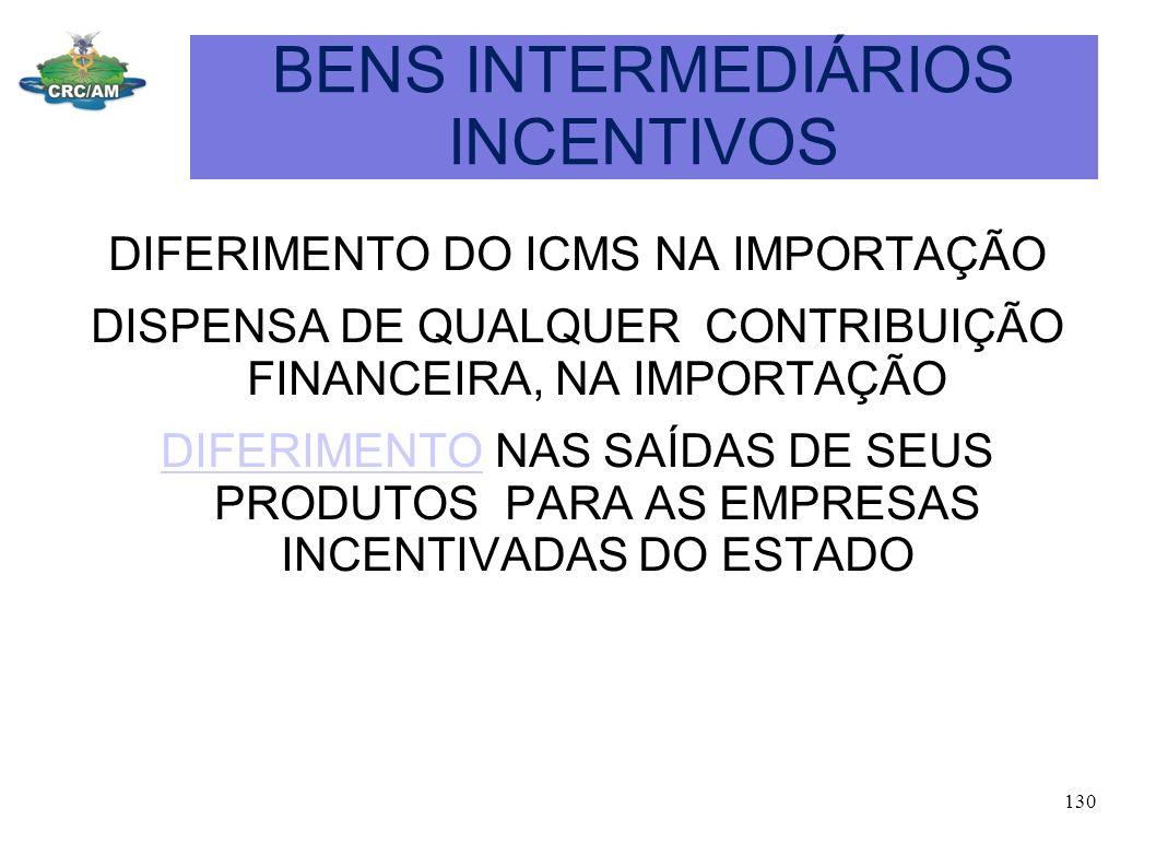 BENS INTERMEDIÁRIOS INCENTIVOS