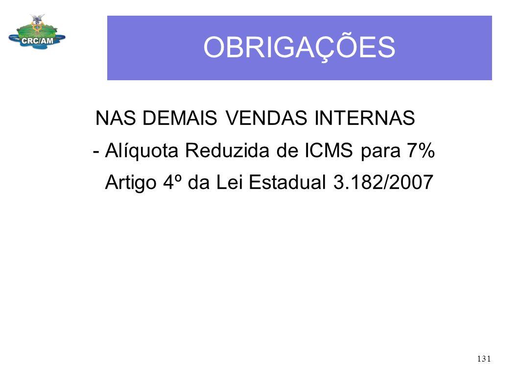 OBRIGAÇÕES - Alíquota Reduzida de ICMS para 7%