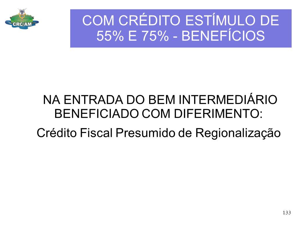COM CRÉDITO ESTÍMULO DE 55% E 75% - BENEFÍCIOS