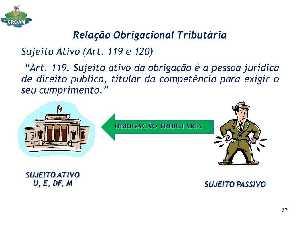 Relação Obrigacional Tributária Sujeito Ativo (Art. 119 e 120) Art