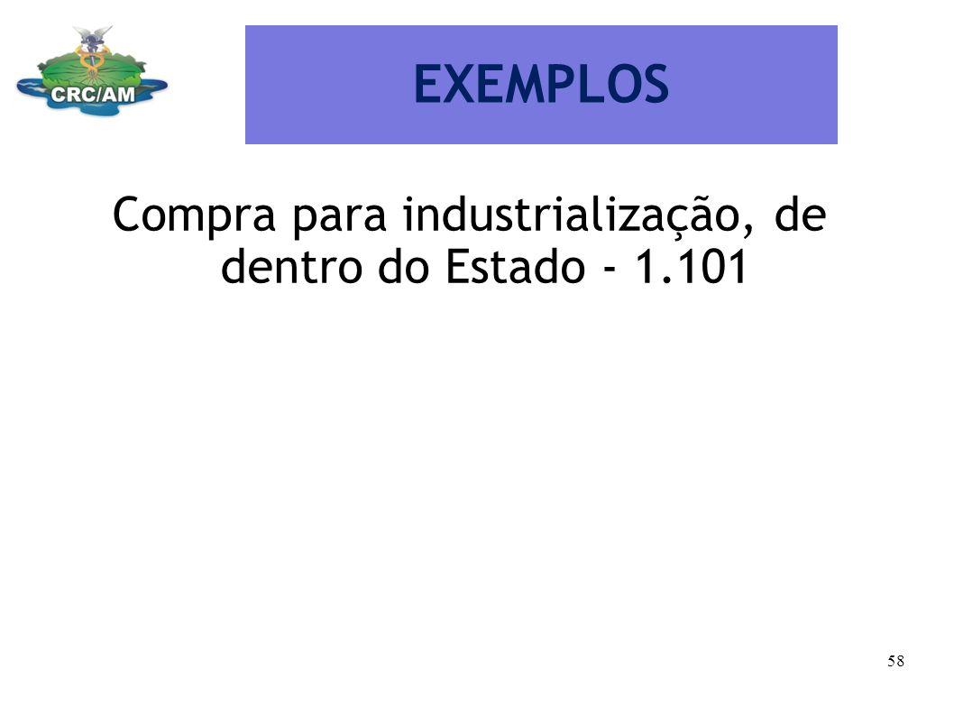 Compra para industrialização, de dentro do Estado - 1.101