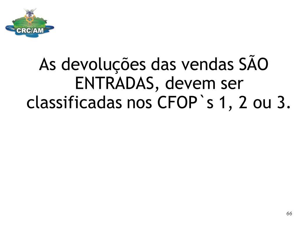As devoluções das vendas SÃO ENTRADAS, devem ser classificadas nos CFOP`s 1, 2 ou 3.