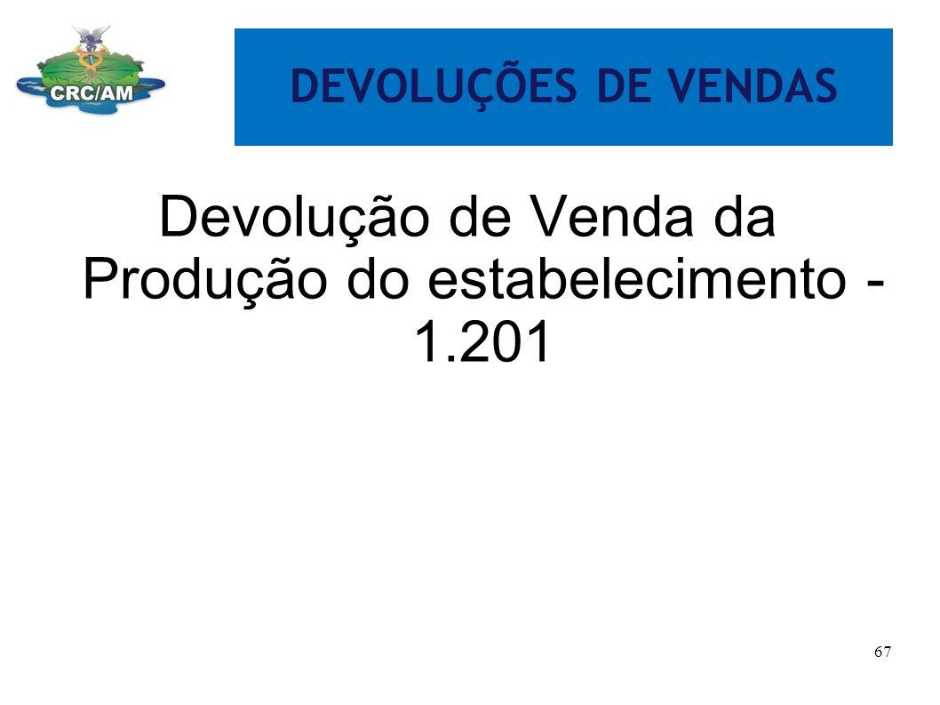 Devolução de Venda da Produção do estabelecimento - 1.201